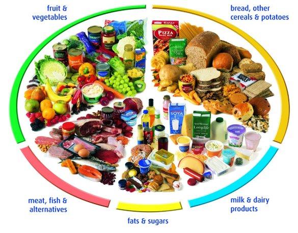 Variety of foods.jpg