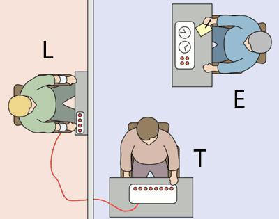 milgram-experiment