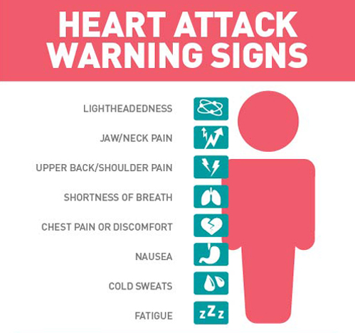 heart_attack_signs_and_symptoms